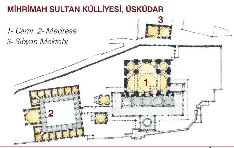 üsküdar mihrimah sultan külliyesi planı ile ilgili görsel sonucu